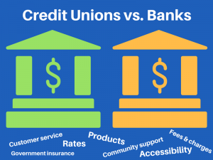 Credit Unions vs Banks - Understanding Their Differences