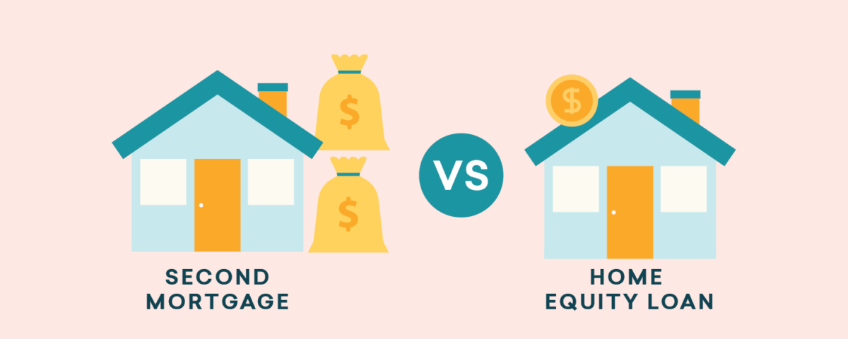Is There A Difference Between A Home Loan and A Mortgage?
